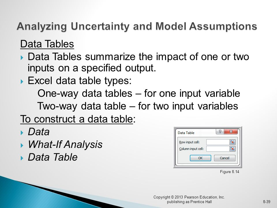 Analyzing Uncertainty and Model Assumptions