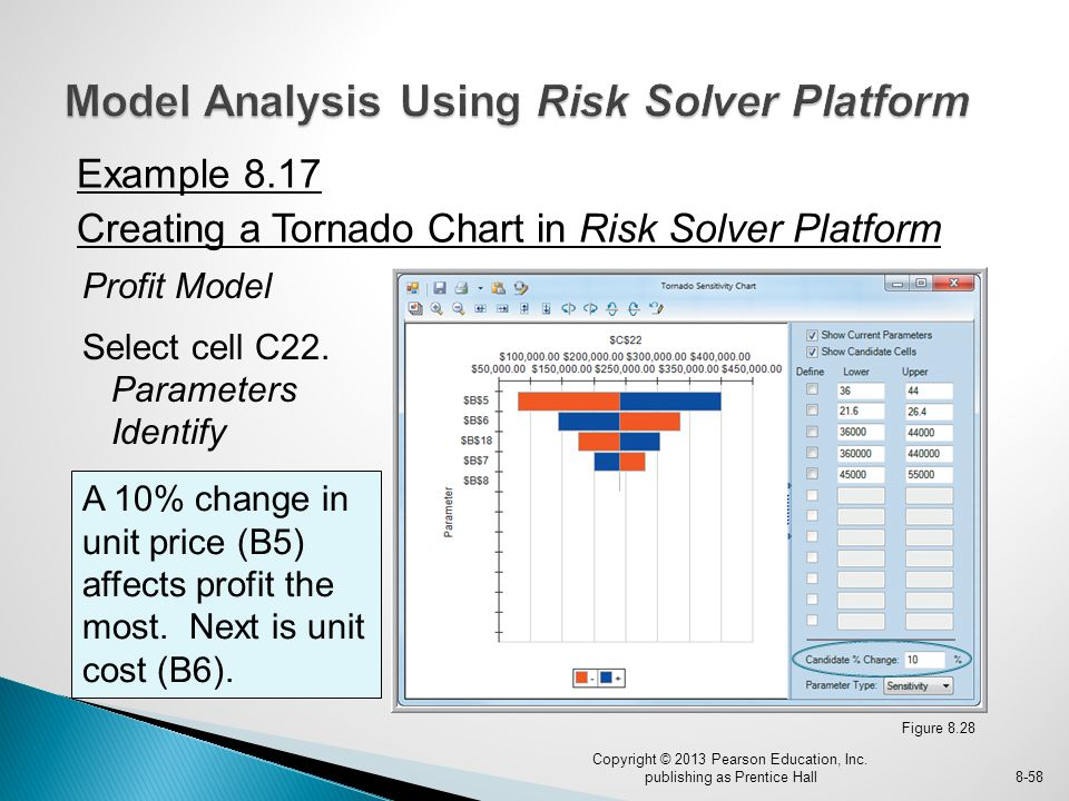 Model Analysis Using Risk Solver Platform