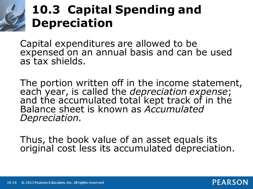 10.3 Capital Spending and Depreciation