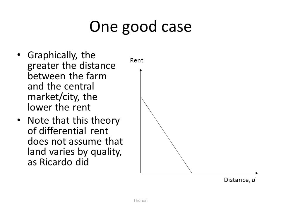 One good case Graphically, the greater the distance between the farm and the central market/city, the lower the rent.