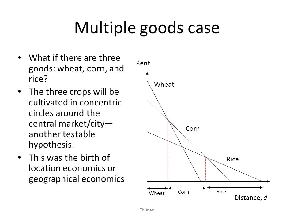 Multiple goods case What if there are three goods: wheat, corn, and rice