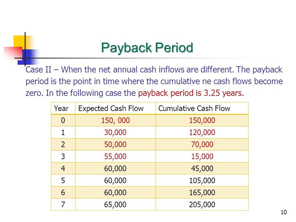 Payback Period Case II – When the net annual cash inflows are different. The payback.