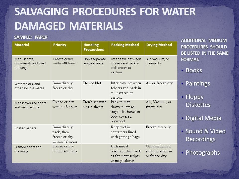 SALVAGING PROCEDURES FOR WATER DAMAGED MATERIALS