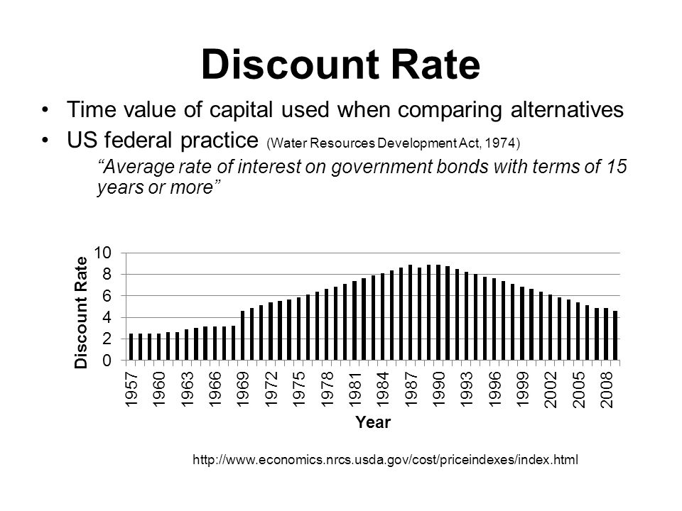 Discount Rate Time value of capital used when comparing alternatives