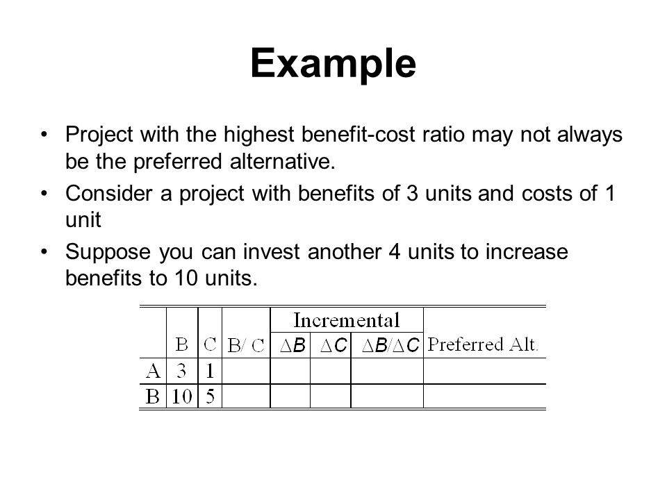 Example Project with the highest benefit-cost ratio may not always be the preferred alternative.