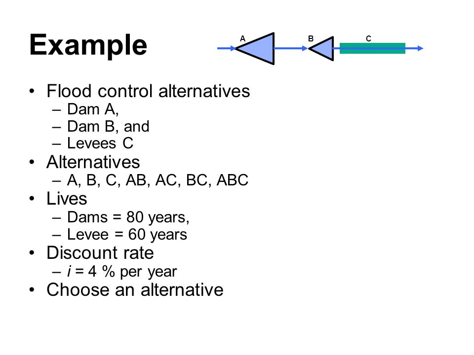 Example Flood control alternatives Alternatives Lives Discount rate