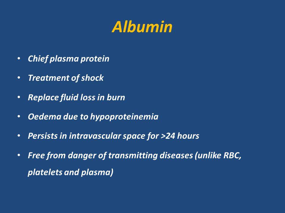 Albumin Chief plasma protein Treatment of shock