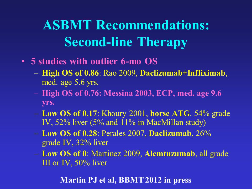 ASBMT Recommendations: Second-line Therapy