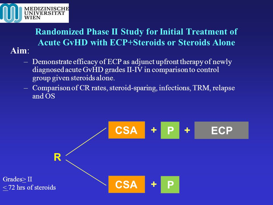 Randomized Phase II Study for Initial Treatment of Acute GvHD with ECP+Steroids or Steroids Alone