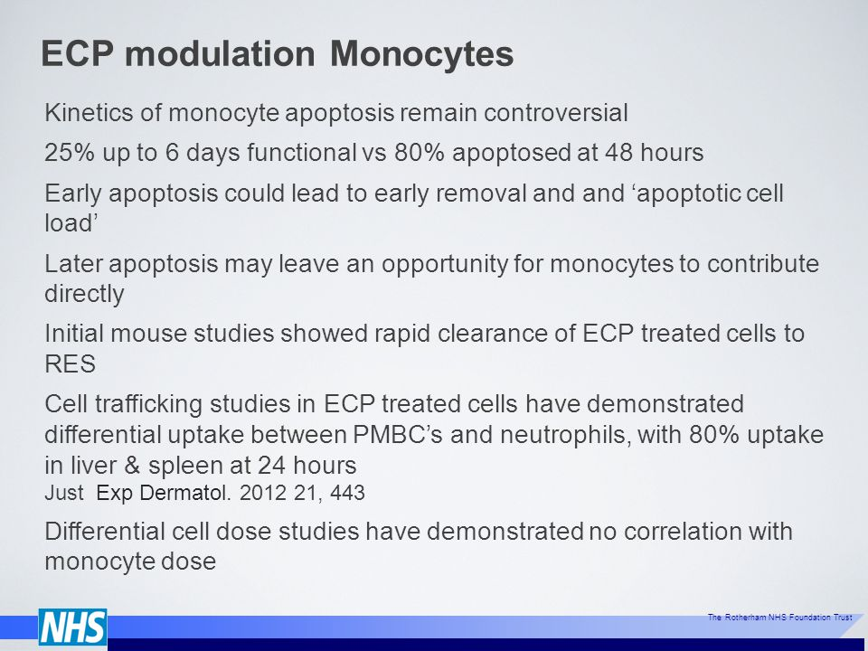 ECP modulation Monocytes