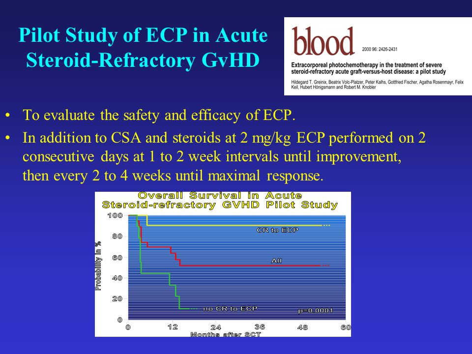 Pilot Study of ECP in Acute Steroid-Refractory GvHD