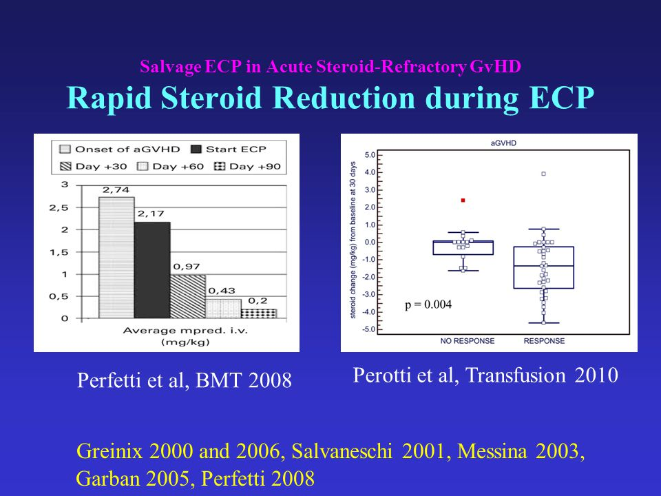 Salvage ECP in Acute Steroid-Refractory GvHD Rapid Steroid Reduction during ECP