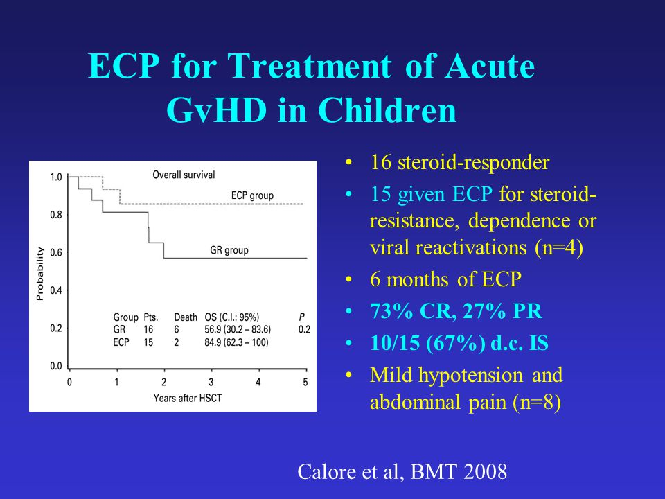ECP for Treatment of Acute GvHD in Children