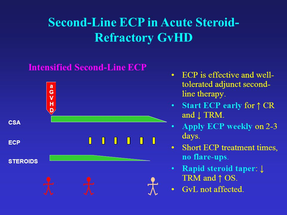 Second-Line ECP in Acute Steroid-Refractory GvHD