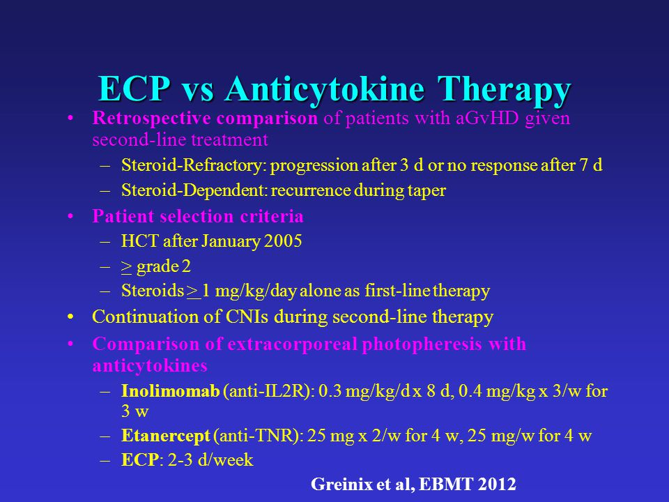 ECP vs Anticytokine Therapy