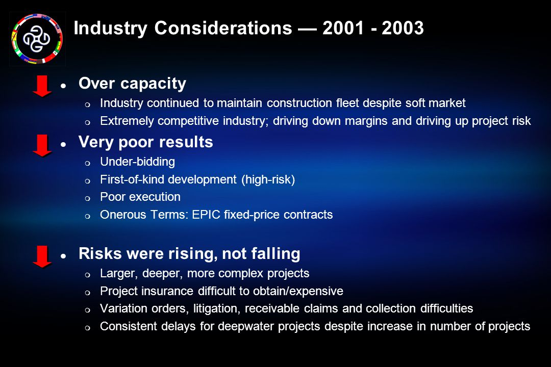 Industry Considerations — 2001 - 2003