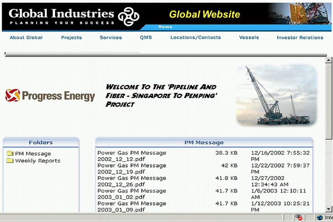 Global Website Global Website singpem •••••• Projects