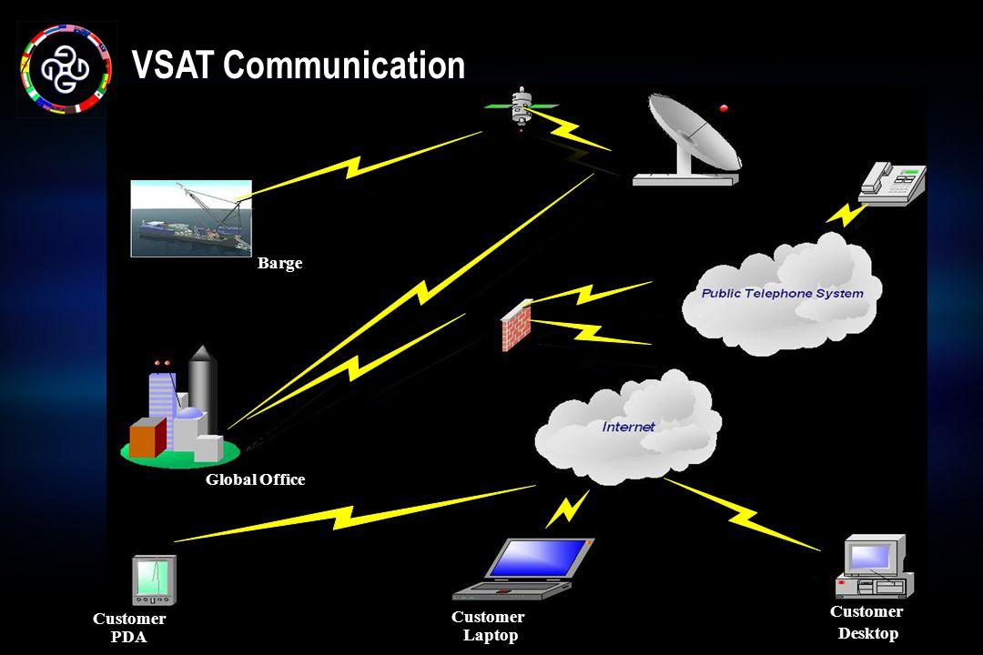 VSAT Communication Barge Global Office Customer PDA Laptop Desktop