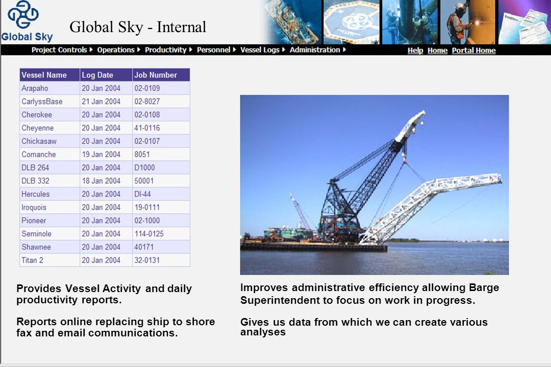 Global Sky - Internal Provides Vessel Activity and daily productivity reports. Reports online replacing ship to shore fax and email communications.