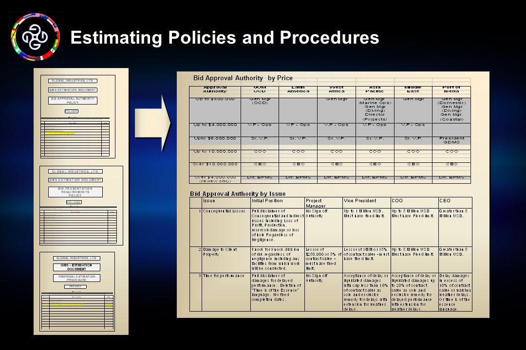 Estimating Policies and Procedures