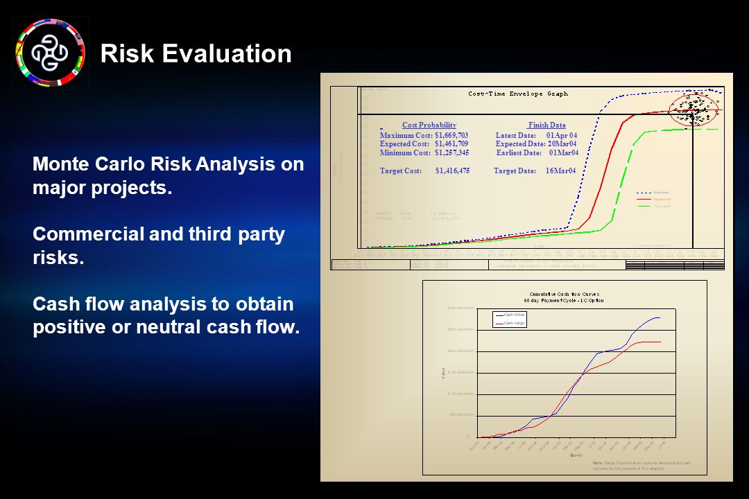 Risk Evaluation Monte Carlo Risk Analysis on major projects.