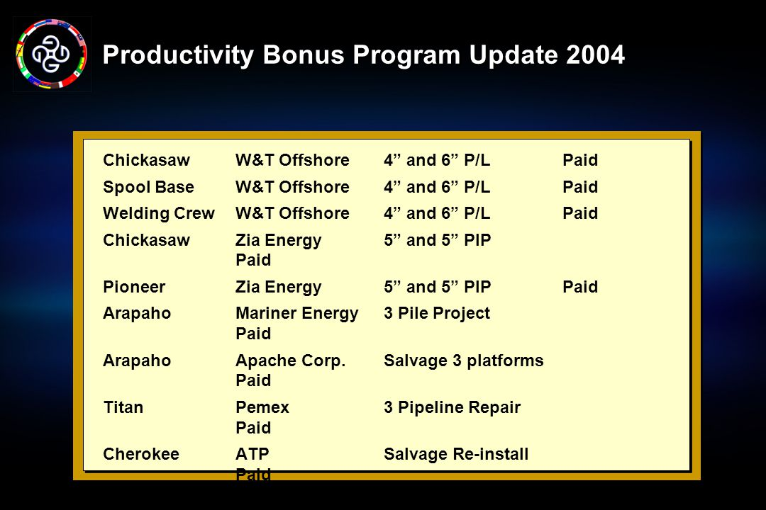 Productivity Bonus Program Update 2004