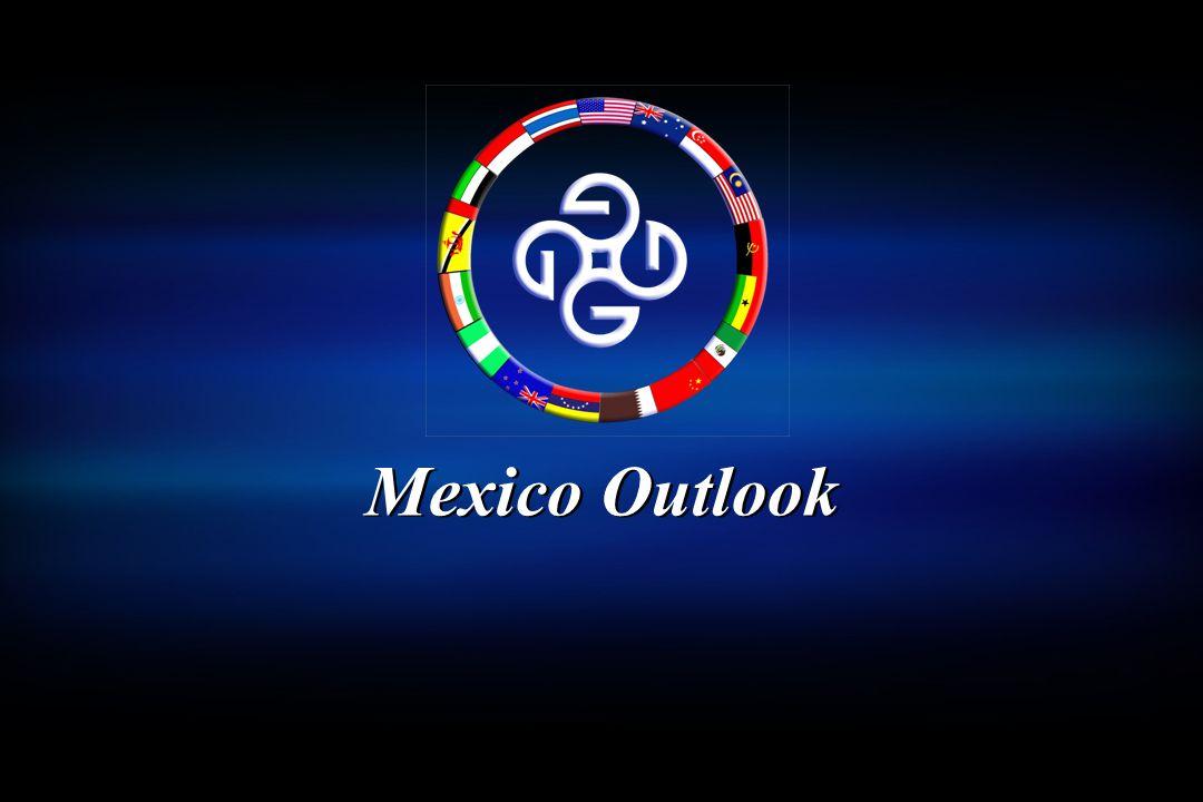 Mexico Outlook