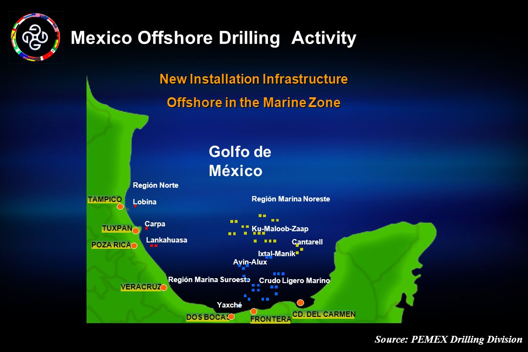 Mexico Offshore Drilling Activity