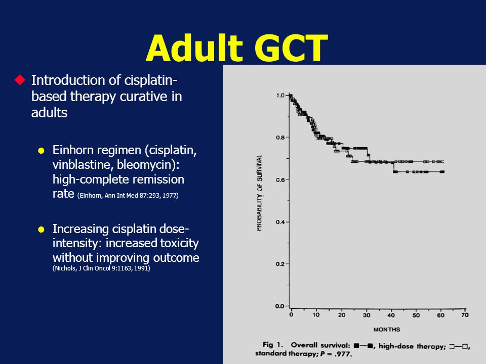 Adult GCT Introduction of cisplatin-based therapy curative in adults