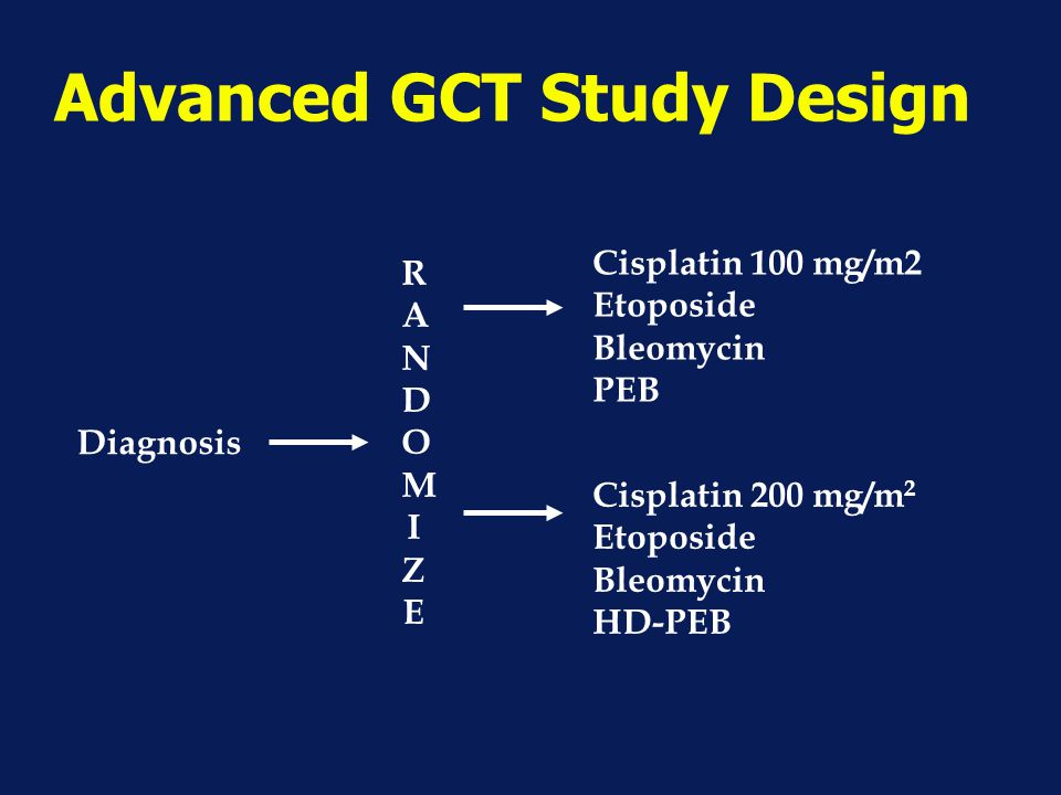 Advanced GCT Study Design
