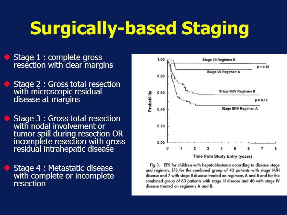 Surgically-based Staging