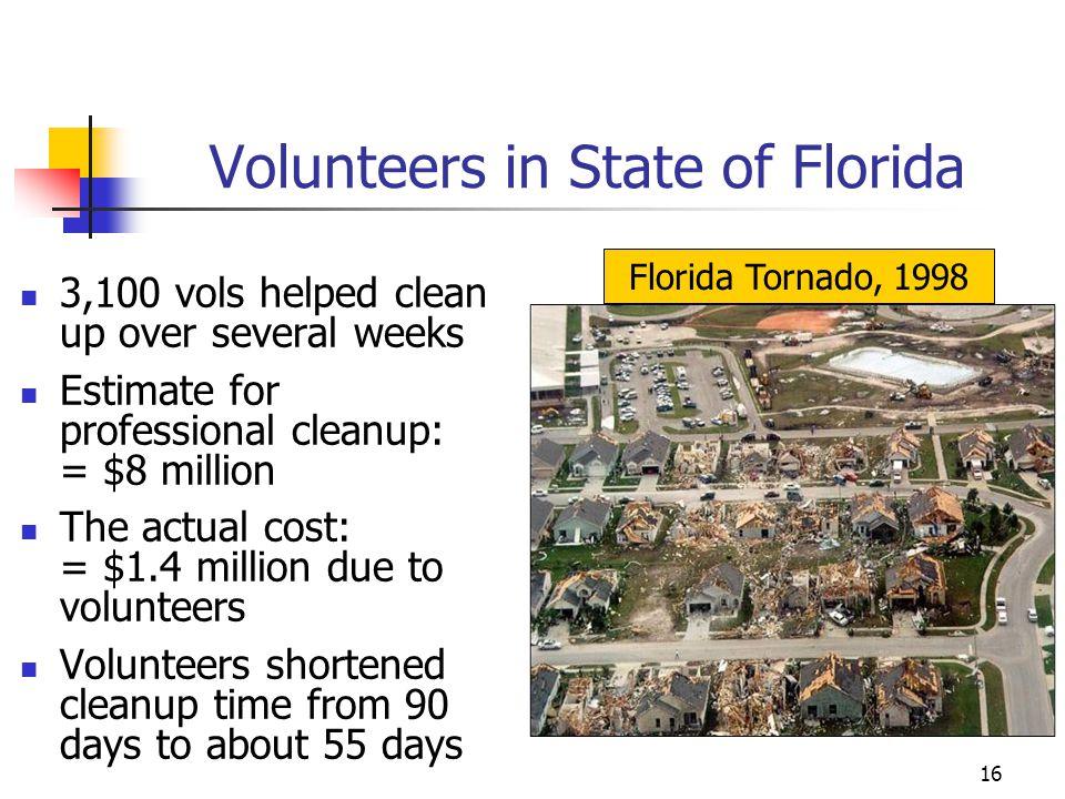 Volunteers in State of Florida