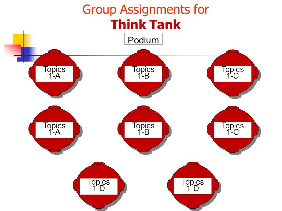 Group Assignments for Think Tank