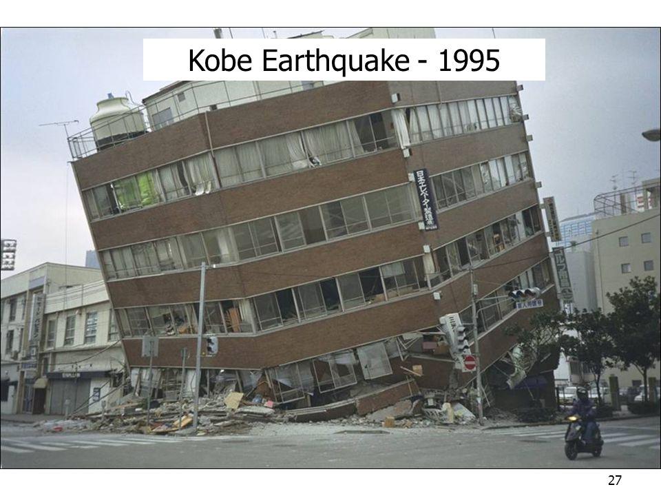 Kobe Earthquake - 1995