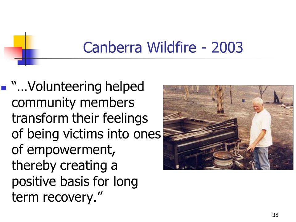 Canberra Wildfire - 2003