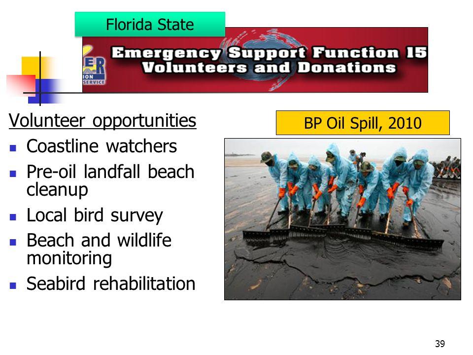 Volunteer opportunities Coastline watchers