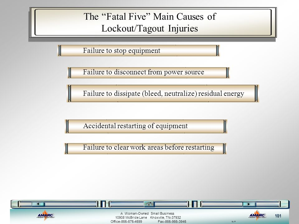 The Fatal Five Main Causes of Lockout/Tagout Injuries