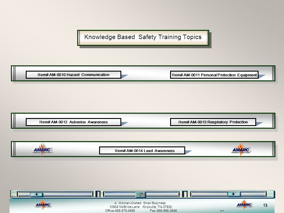 Knowledge Based Safety Training Topics