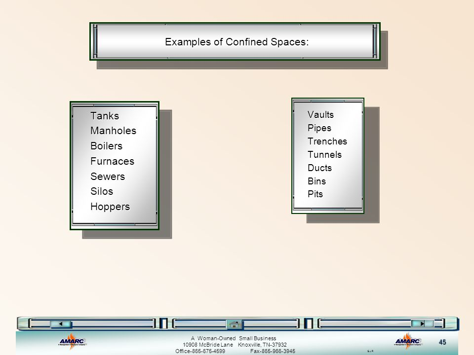 Examples of Confined Spaces: