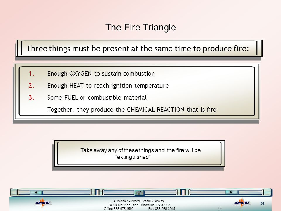 The Fire Triangle Three things must be present at the same time to produce fire: Enough OXYGEN to sustain combustion.