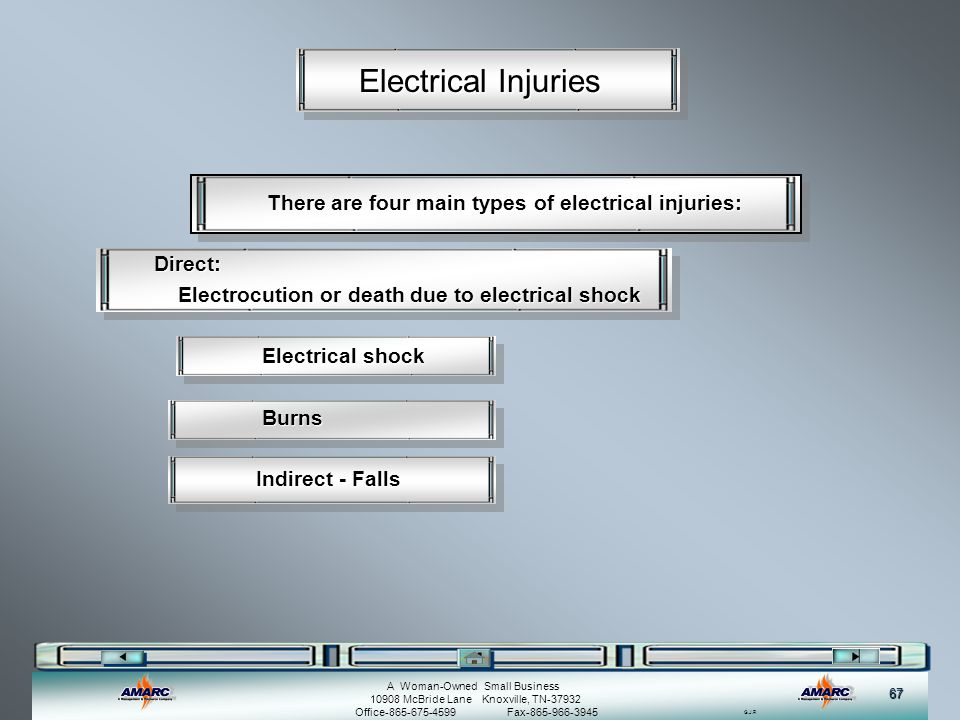 There are four main types of electrical injuries: