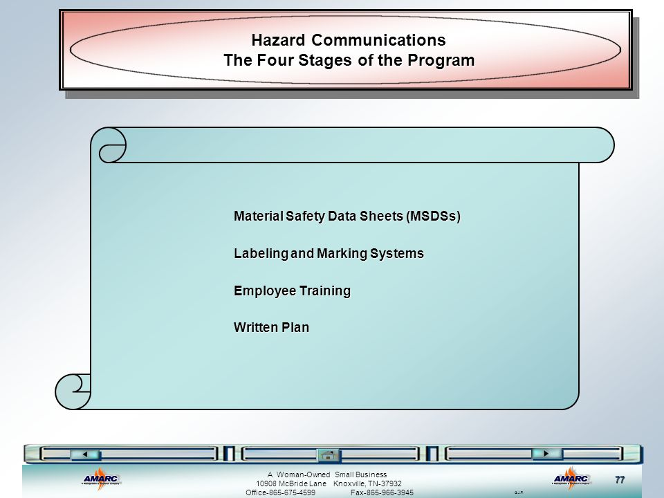 Hazard Communications The Four Stages of the Program