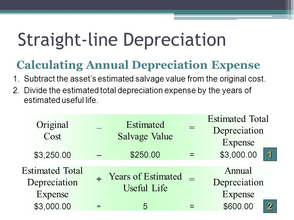 Straight-line Depreciation