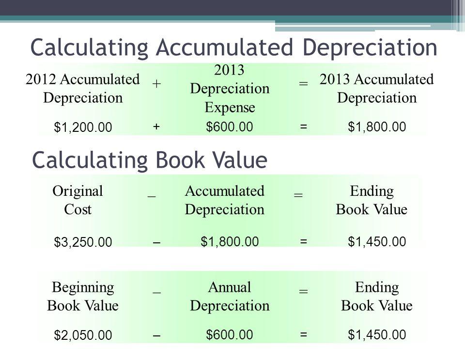 Calculating Accumulated Depreciation
