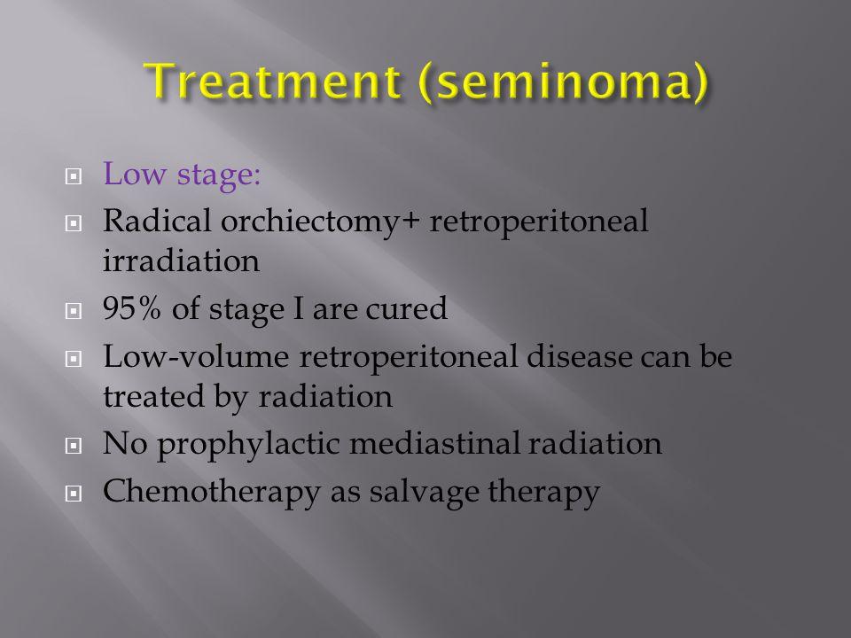 Treatment (seminoma) Low stage: