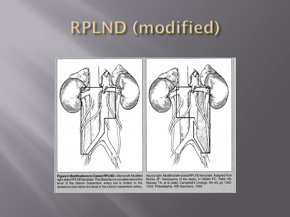 RPLND (modified)