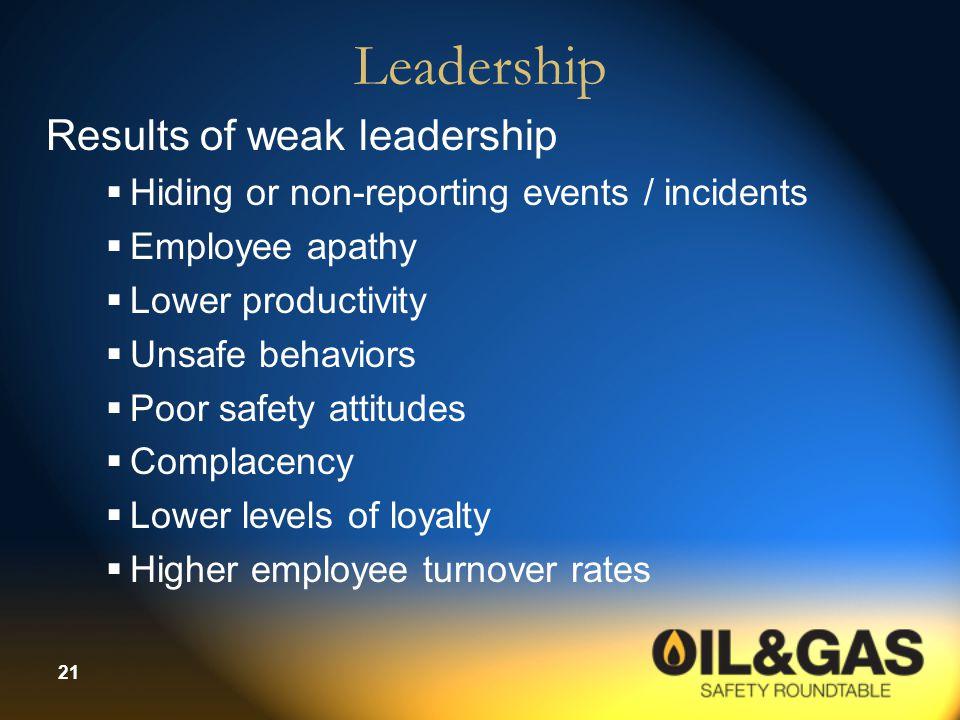 Leadership Results of weak leadership