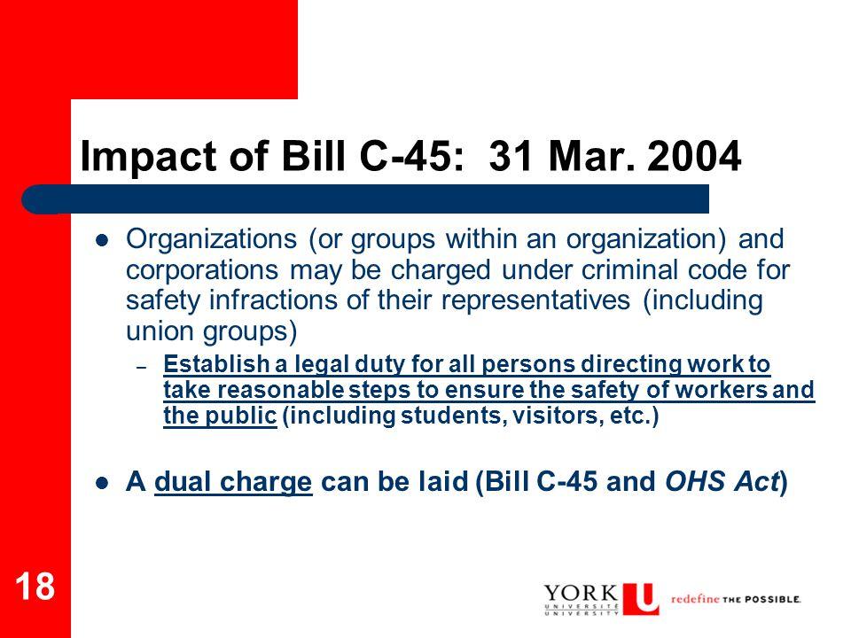 Impact of Bill C-45: 31 Mar. 2004