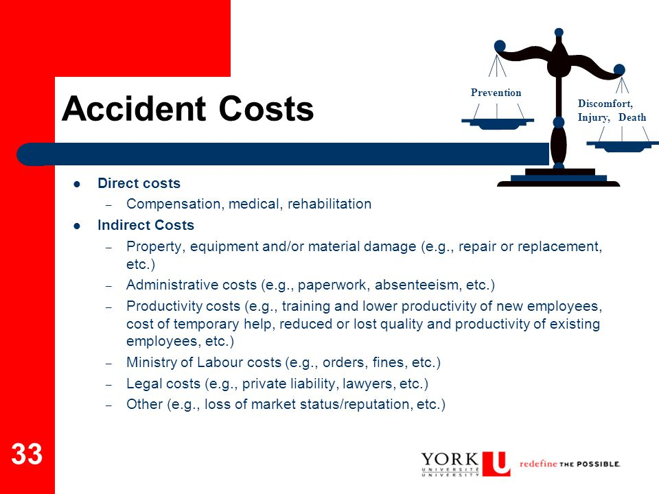 Accident Costs Prevention Direct costs