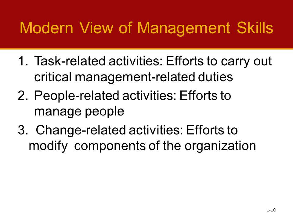 Modern View of Management Skills